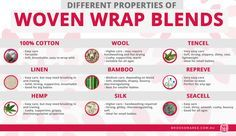 woven wrap babywearing blends infographic