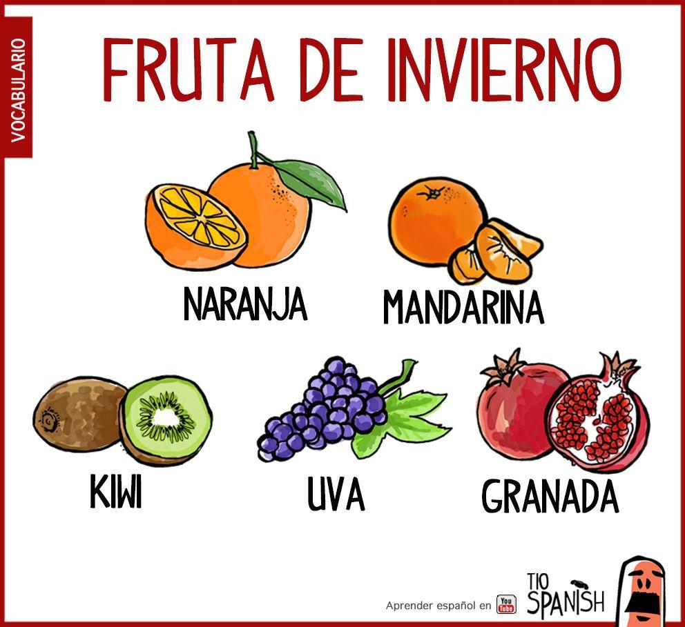 Frutas de invierno aprender vocabulario espa ol las for Pinterest en espanol