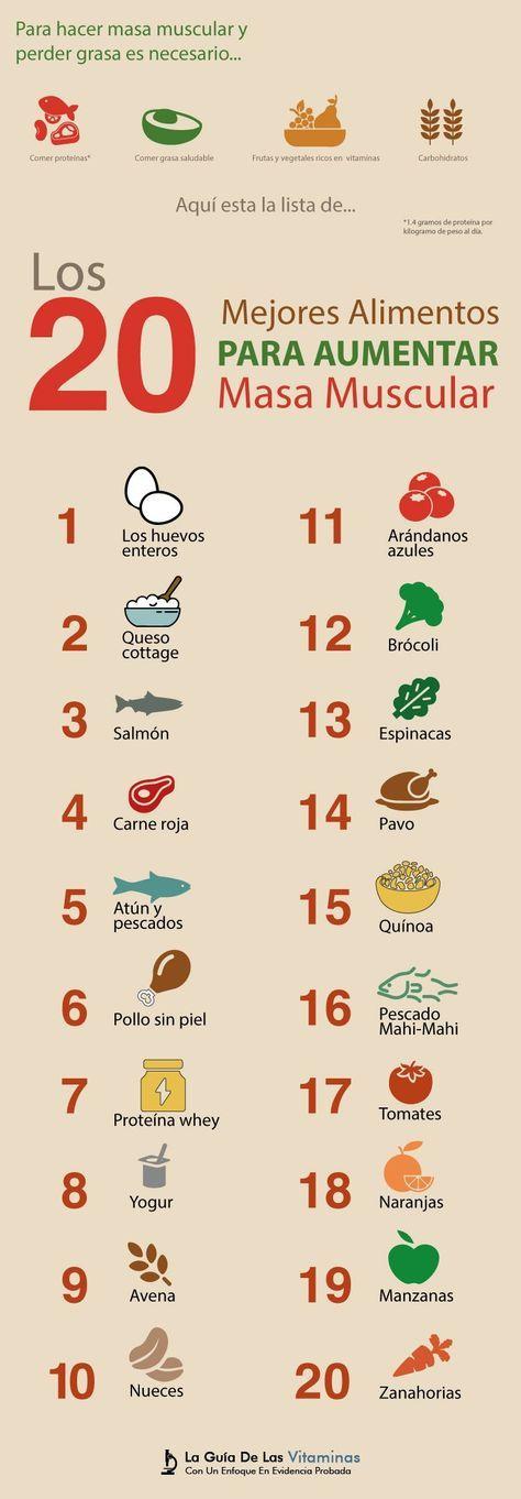 Los 20 mejores alimentos para aumentar masa muscular que saben deliciosos -   17 dietas para masa ideas