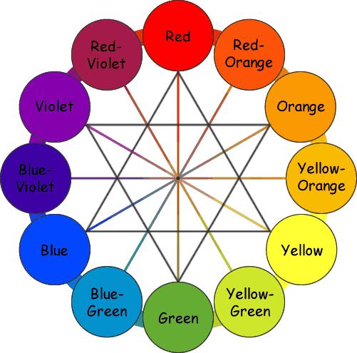Elegant Paint Color Wheel Design : Bohomarketblog ...