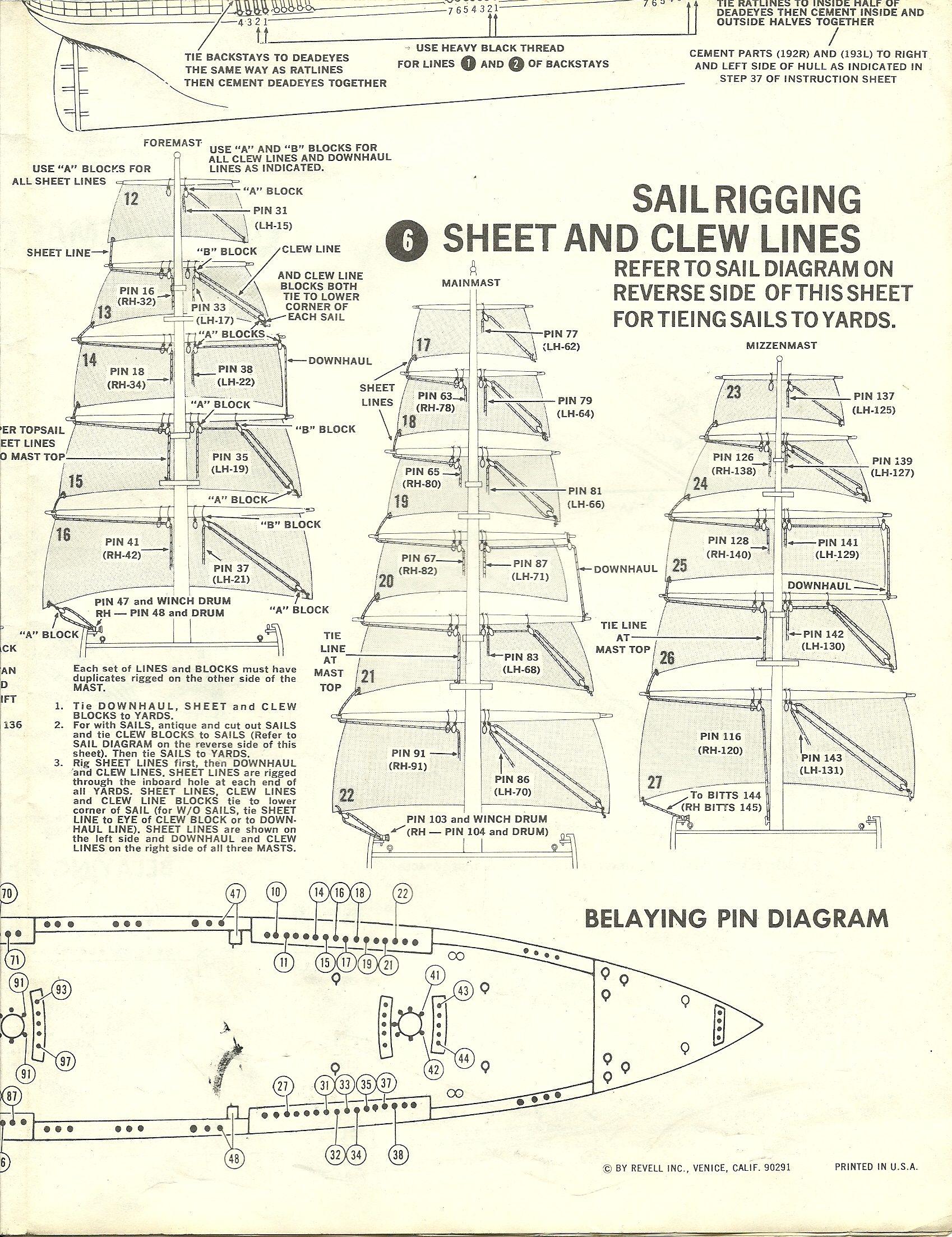 cutty sark sailing ship google search ship constructions
