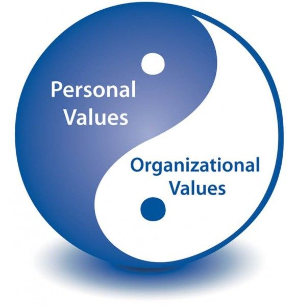 Value Google Search Army Personal Organizational Values Essay On