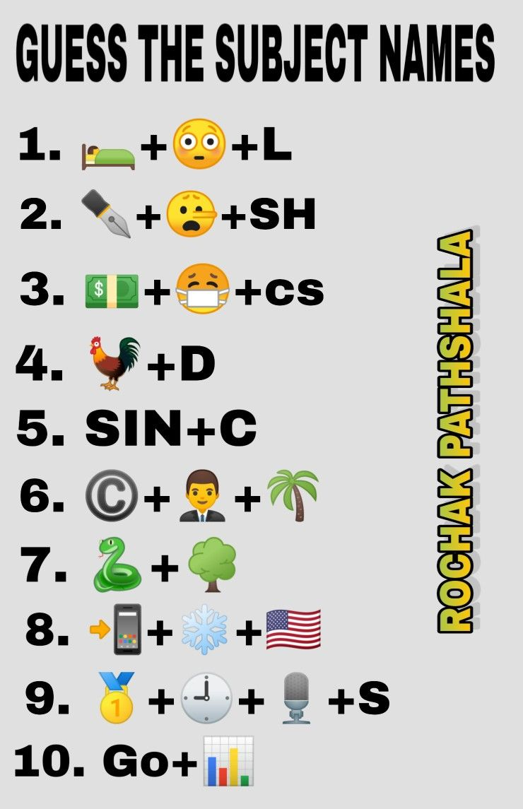 Guess the subject names from emoji | puzzles |