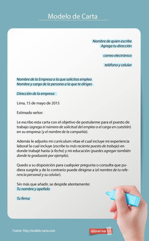 Solicitud Redactar Empleo Carta Cmo Una De De Mscómo Redactar Una Carta Carta De Presentacion Laboral Carta De Solicitud Carta De Solicitud De Empleo