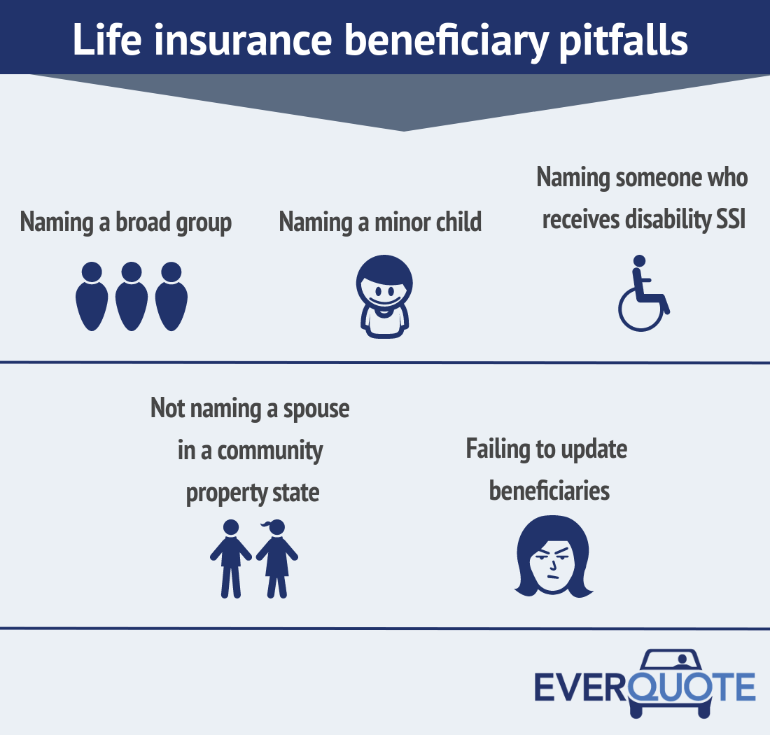 Life Insurance Google Search Life Insurance Beneficiary Life