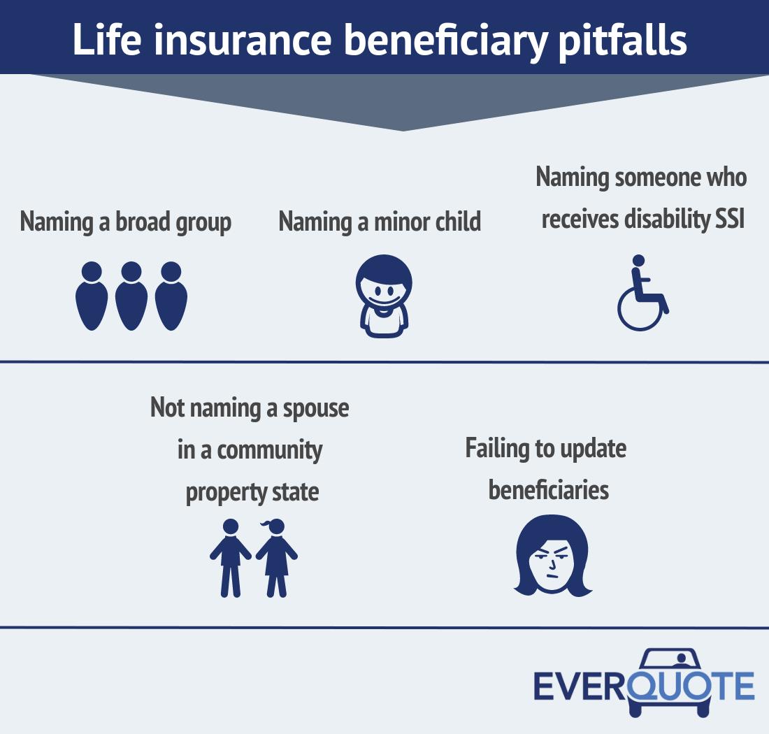 Life Insurance Google Search Life Insurance Beneficiary Life Insurance Life