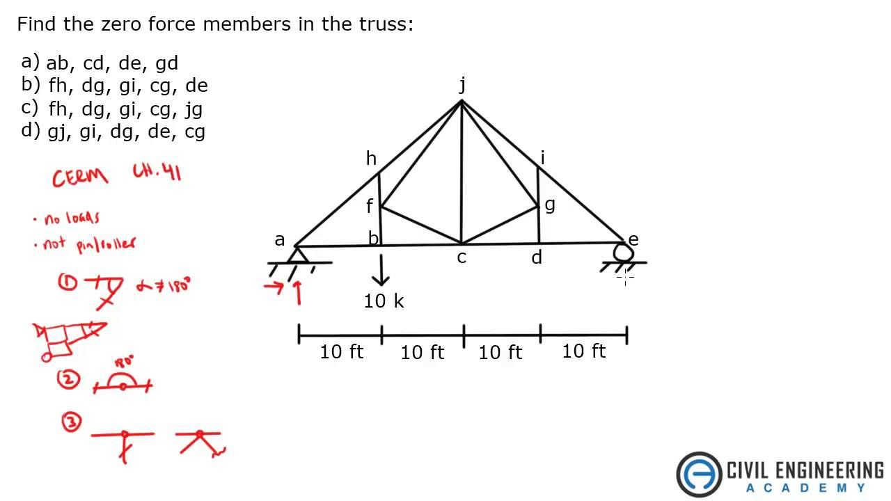 Structures Zero Force Members In Truss Structural