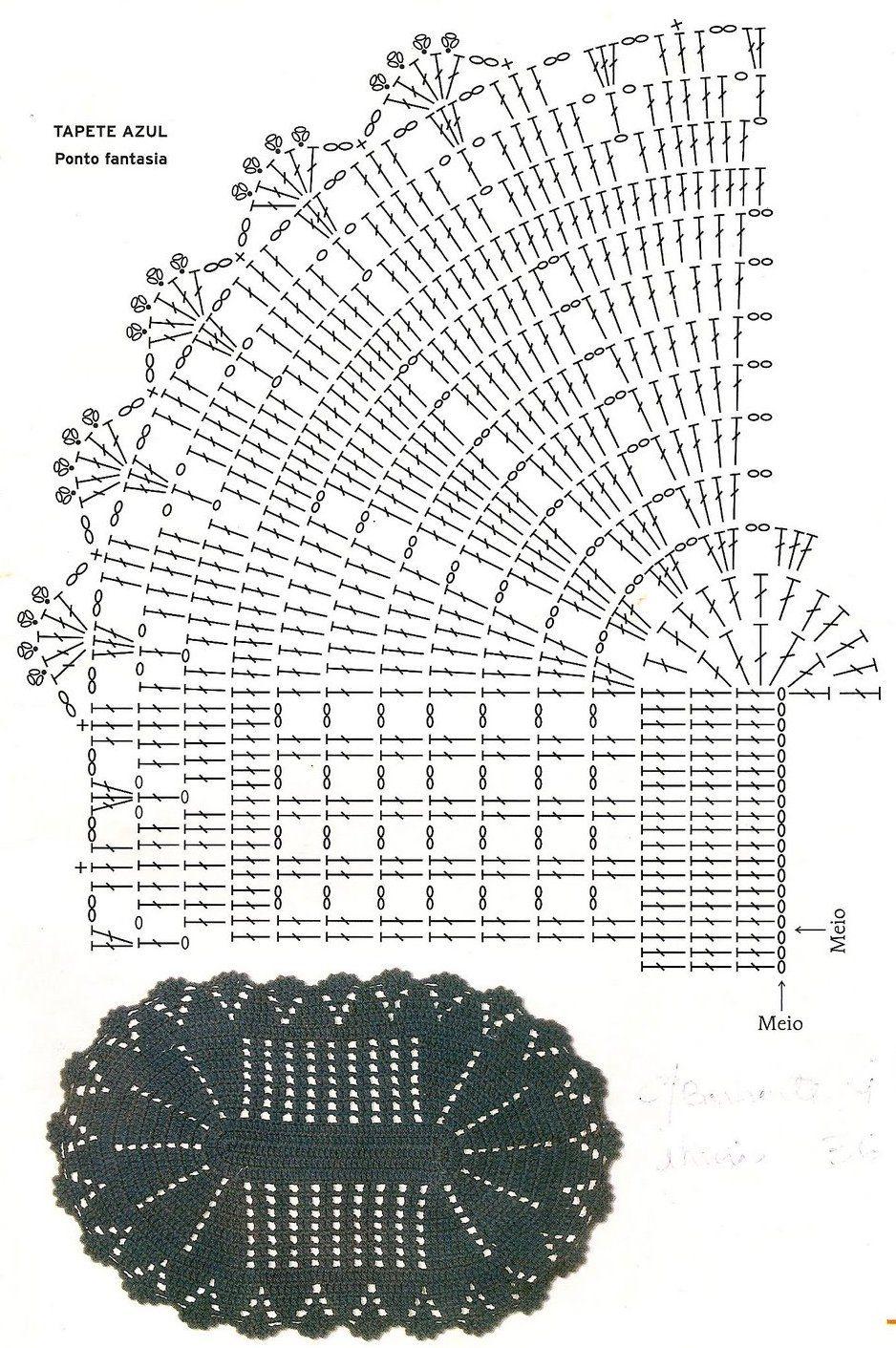 TAPETE DE CROCHE OVAL | Crochet pattern | Pinterest | Carpeta ...