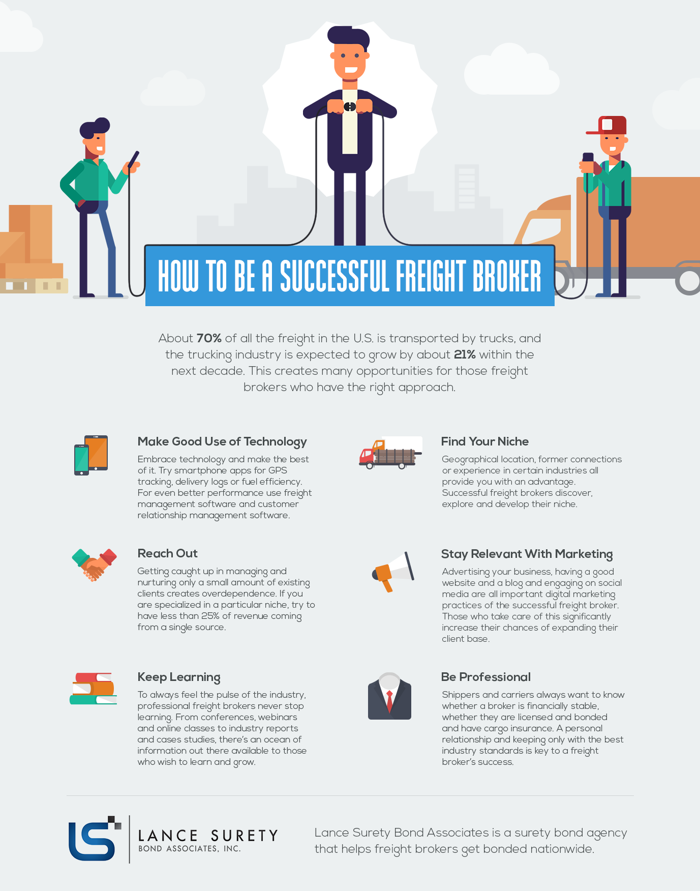 How To Be A Successful Freight Broker Infographic Brokers Bookkeeping Business Trucking Business