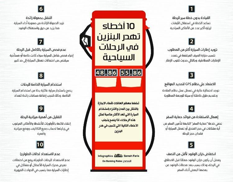 10 أخطاء تهدر البنزين في الرحلات السياحية صحيفةـمكة انفوجرافيك القيادة Infographic