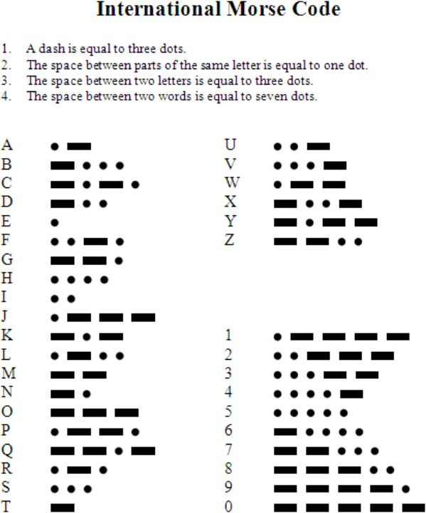 Morse code Education Pinterest Morse code, Tattoo and Symbols - morse code chart