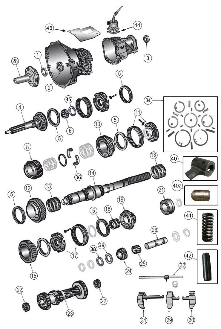 New Venture Gear Nv3550 Transmission Parts Jeep Liberty