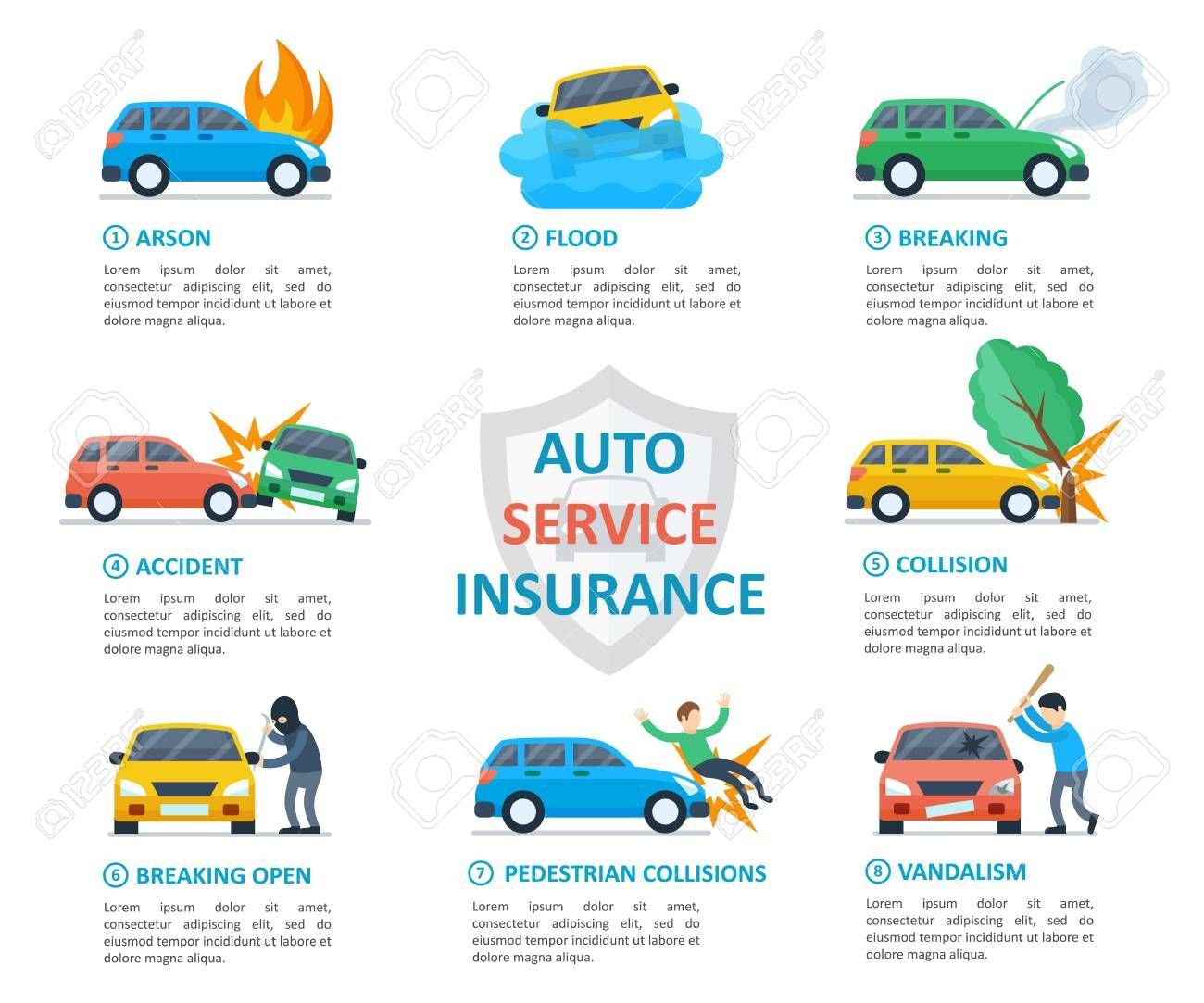 Vandalism Car Insurance Google Search Auto Service Car