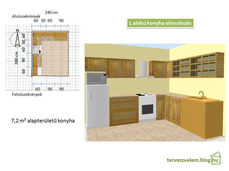 L alakú konyha elrendezés   Elrendezés, Alaprajz, Lakás