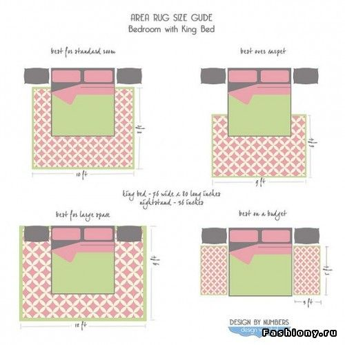 Area Rug Size Guide For Bedroom With King Bed Home Tips Pinterest R