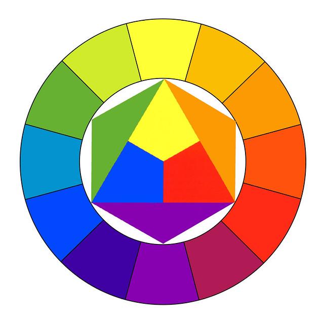 Kunst Arbeitsmaterialien Farbkreis 4teachers De