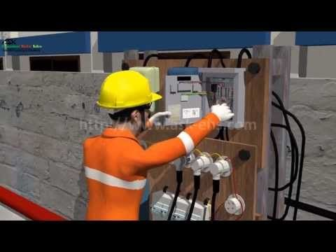 An Introduction Personal Protective Equipment Ppe Personal Protective Equipment Safety Ppe