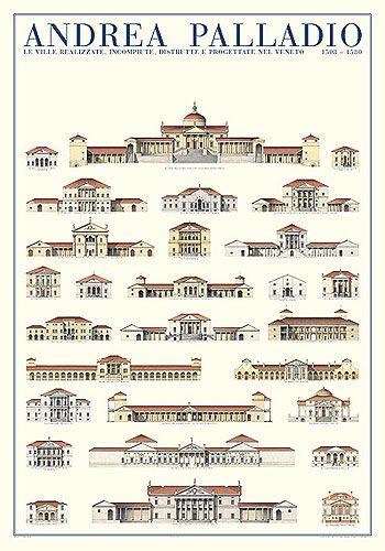 Andrea Palladio Architettura Storica Disegno Di Architettura Architettura Antica