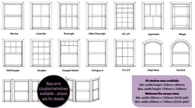 Evolve Vertical Sliding Sash Window Design Www Budgetupvc