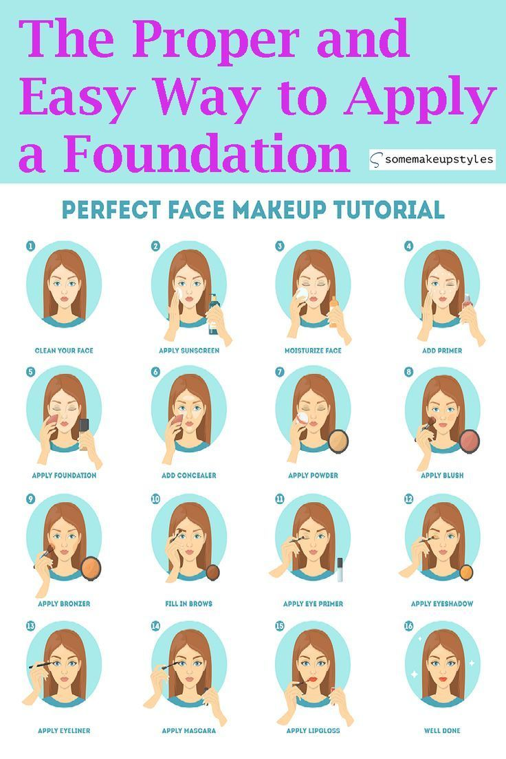 Photo of Whatever you decide to use, apply the foundation in downward strokes to avoid el…