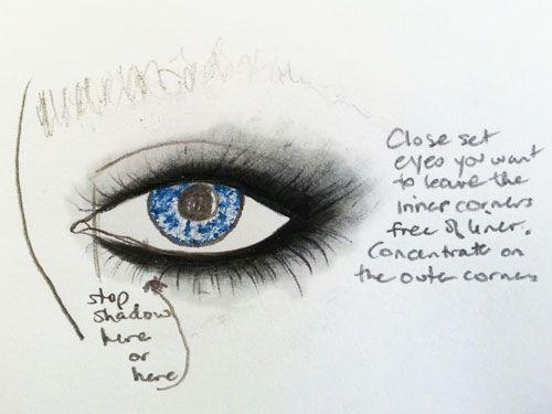 Make Up Stoel : Get the perfect smoky eye beauty eye makeup