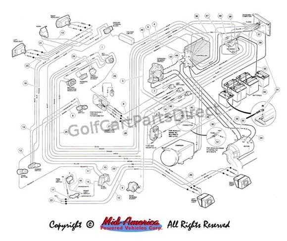 Search for wiring diagrams 48 volt club car here and