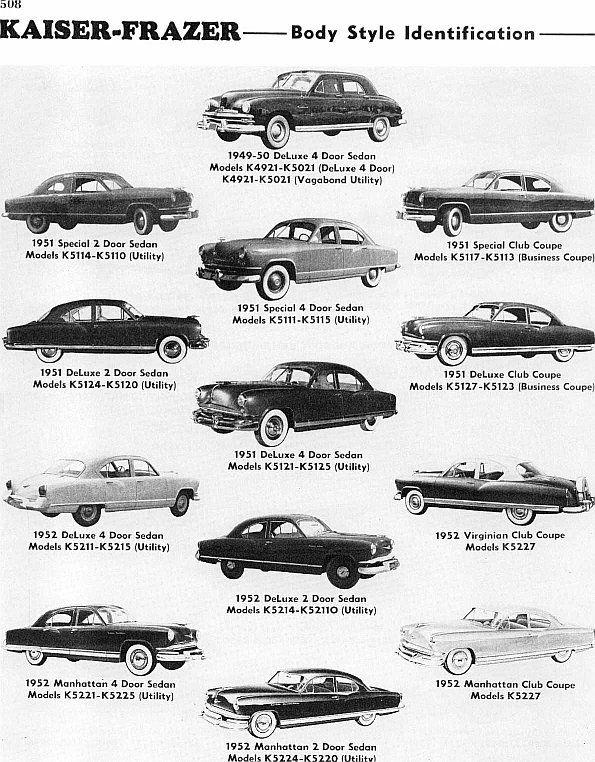 identifying 1947 to 1953 kaiser frazer automobiles