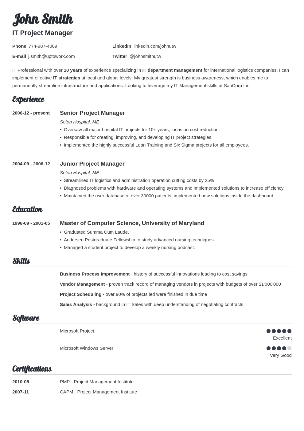 Professional Resume Template Valera Free professional