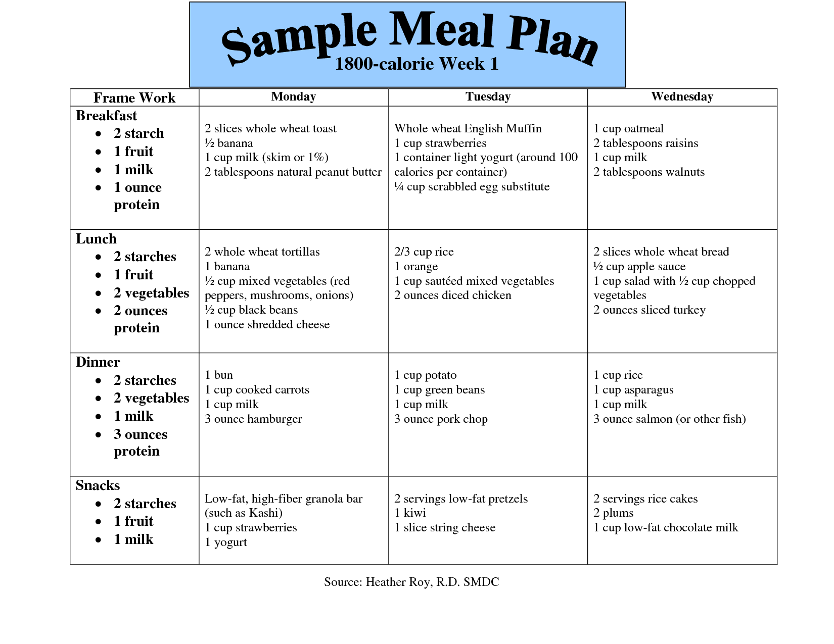 An 1800 calorie diet plan calls for three meals and three snacks each day  to provide your body with sustained energy.