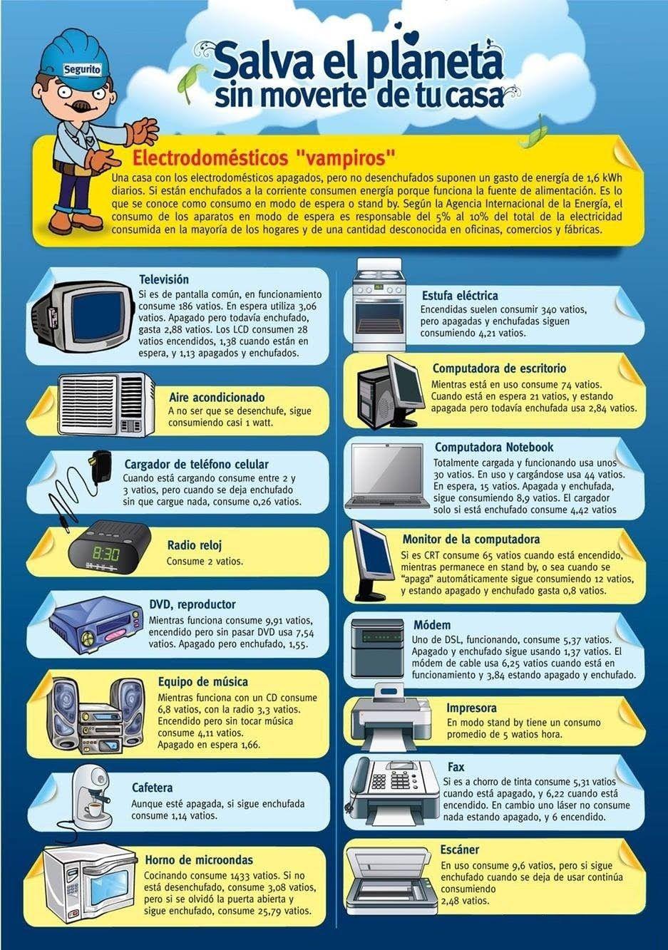 Tips inform ticos on line ahorro de energia electrica for Ahorrar calefaccion electrica