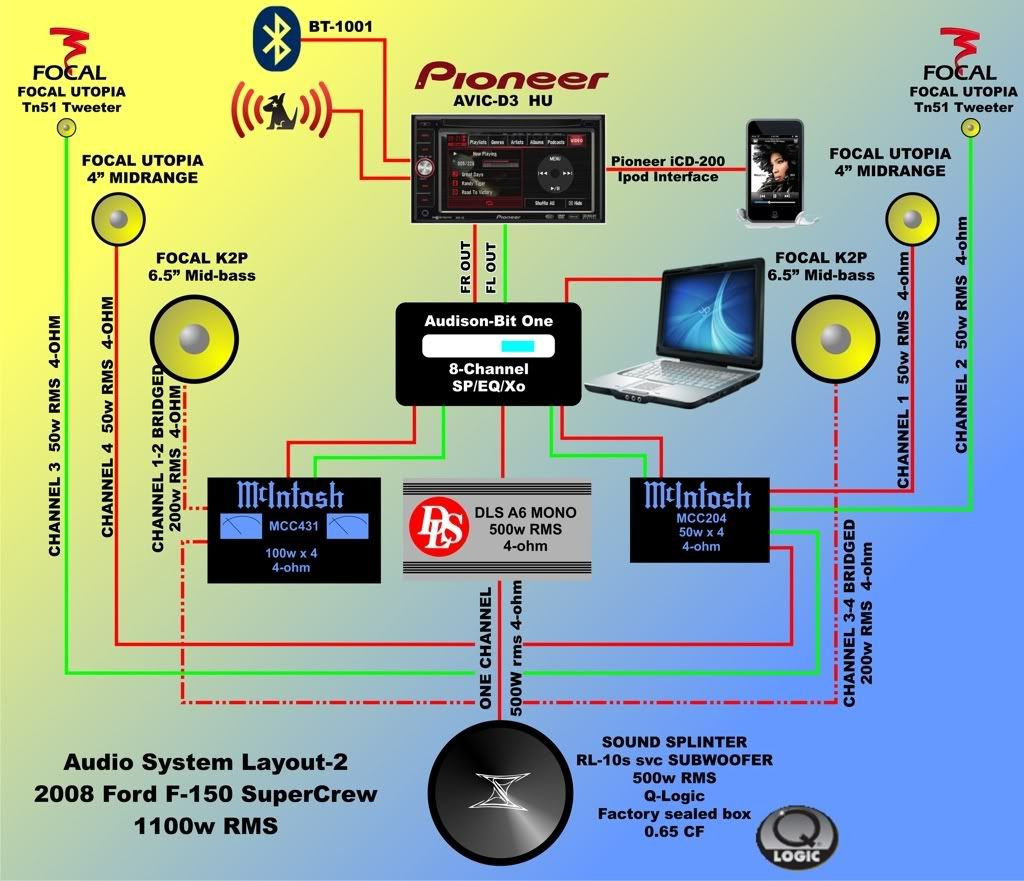 Car Component Speakers Wiring Diagram : Focal component speaker wiring diagram repair scheme