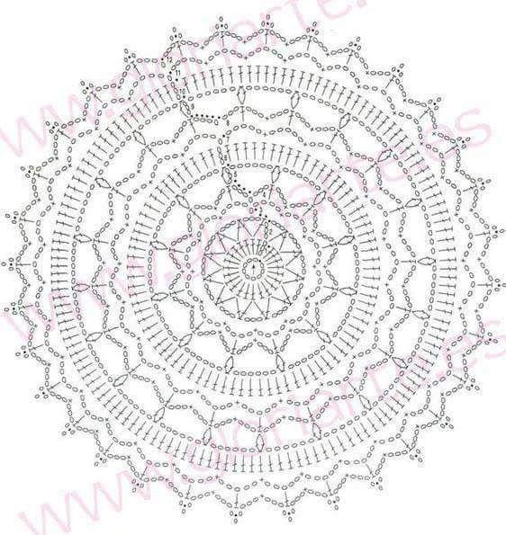 Pin de Beatrice Hartz en Videos crochet   Pinterest   Patrones de ...