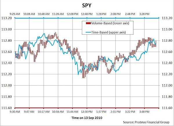 Citrades binary options trading broker review citradescom