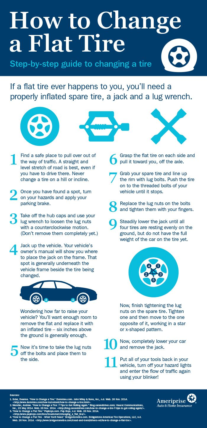 Pin On Car Maintenance And Safe Driving Infographics