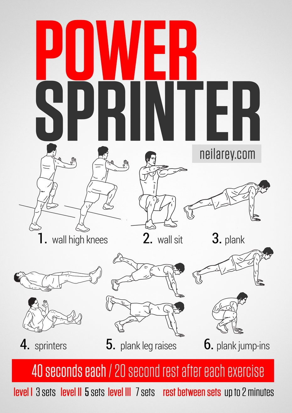 Power Sprinter Workout | ab workouts | Sprinter workout ...