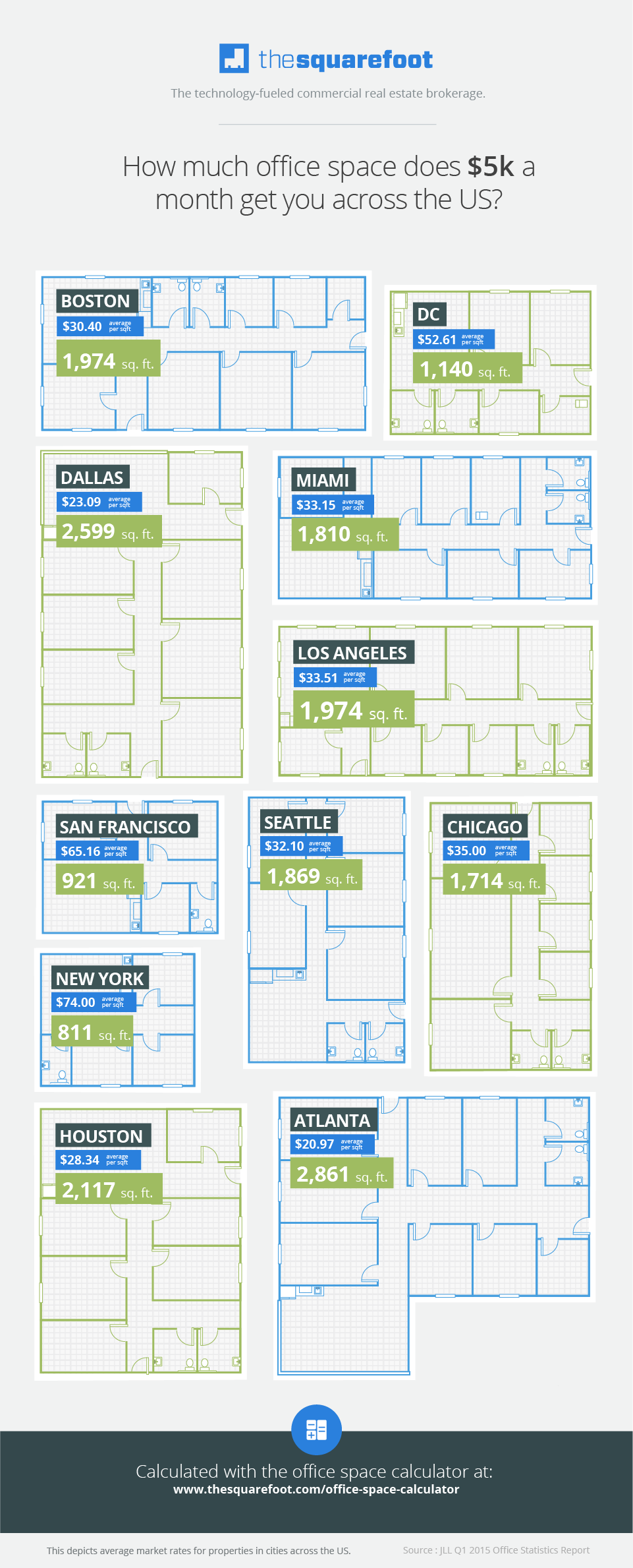 How Much Does It Cost To Rent An Office In Your City Infographic Office Floor Plan Office Space Office Space Nyc