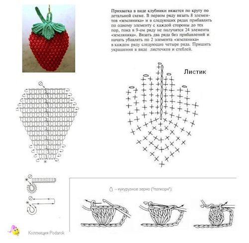 00022g potholders crochet and patterns strawberry potholder crochet pattern ccuart Image collections