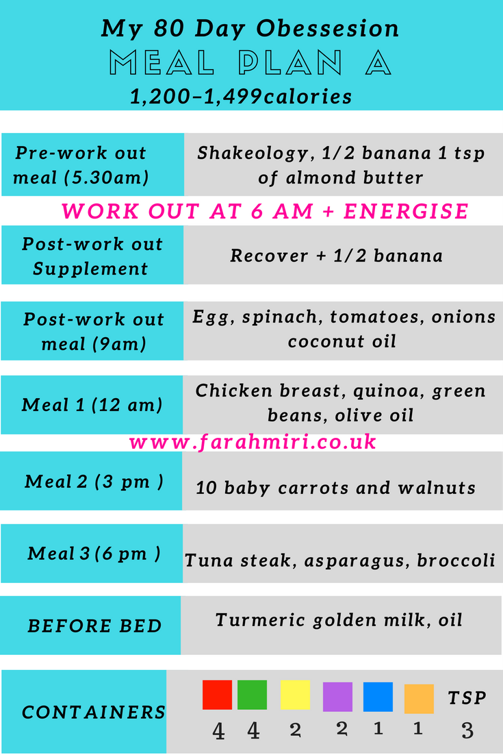 what is the beach body diet plan