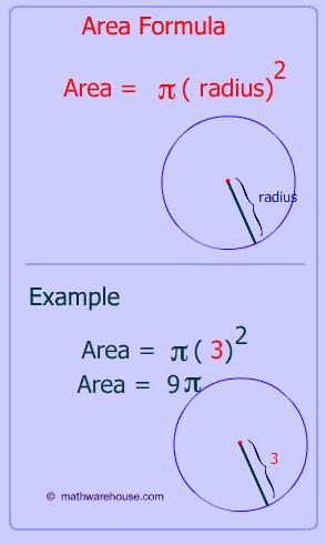 area of a circle formula geometry lessons pinterest math area