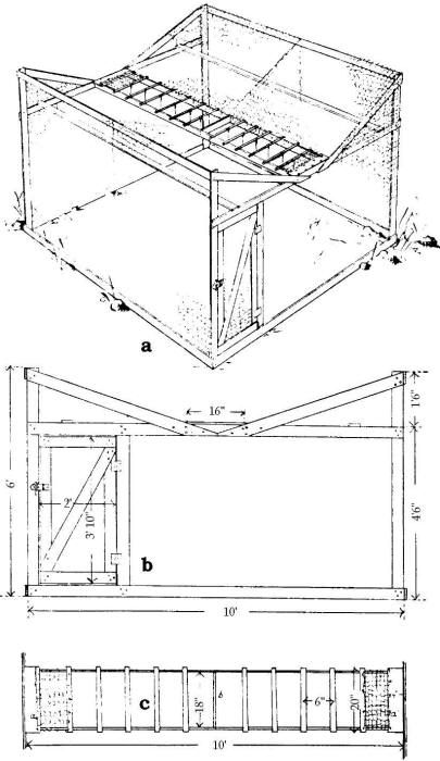 Australian crow trap: (a) completed trap, (b) end view, and (c) plan .