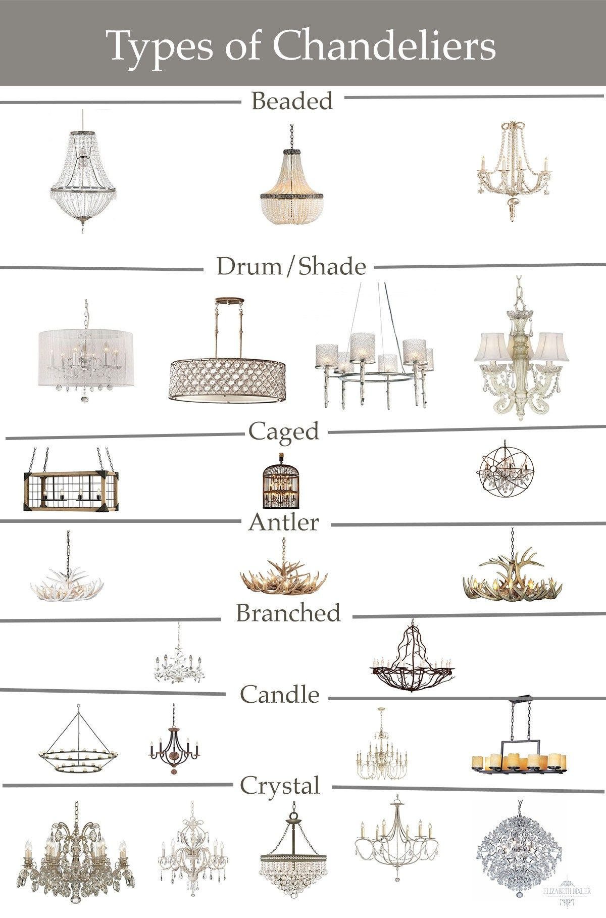 Favorites best crystal chandeliers under 450 pinterest types of chandeliers aloadofball Image collections