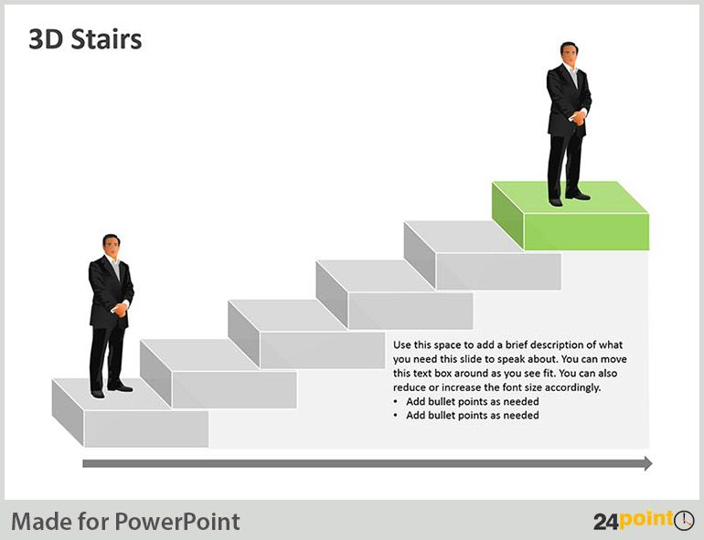 What is an Elevator Pitch? Useful Ideas and Links Elevator Pitch
