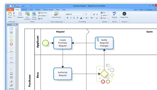 bizagi process modeler easy to use and free process modeling tool