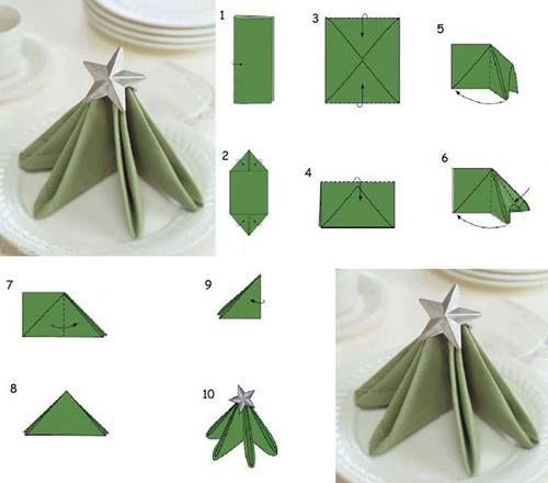 Forum di greenME.it :: Discussione: Come piegare dei tovaglioli ad albero con stella! (1/1)