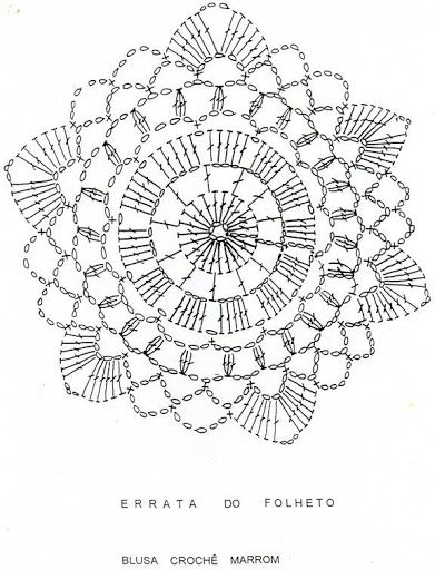 This is technically a crochet diagram but it would be an