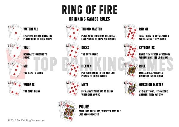 I Went Through A Burning Ring Of Fire Drinking Games Christmas Drinking Games Drinking Card Games