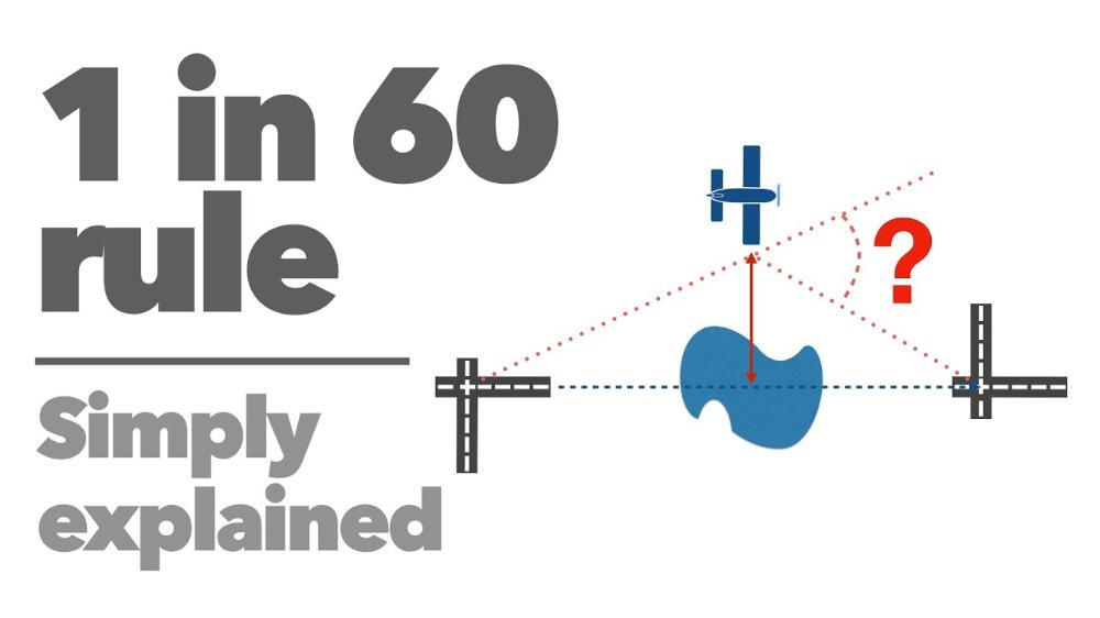 1 in 60 rule. YouTube in 2020 Air traffic control