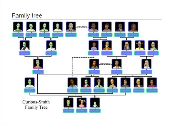 large family tree template free sample example format blank - family tree example