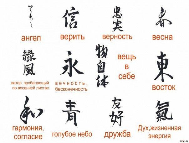 Японские иероглифы и их значение. | Татуировки, Надписи