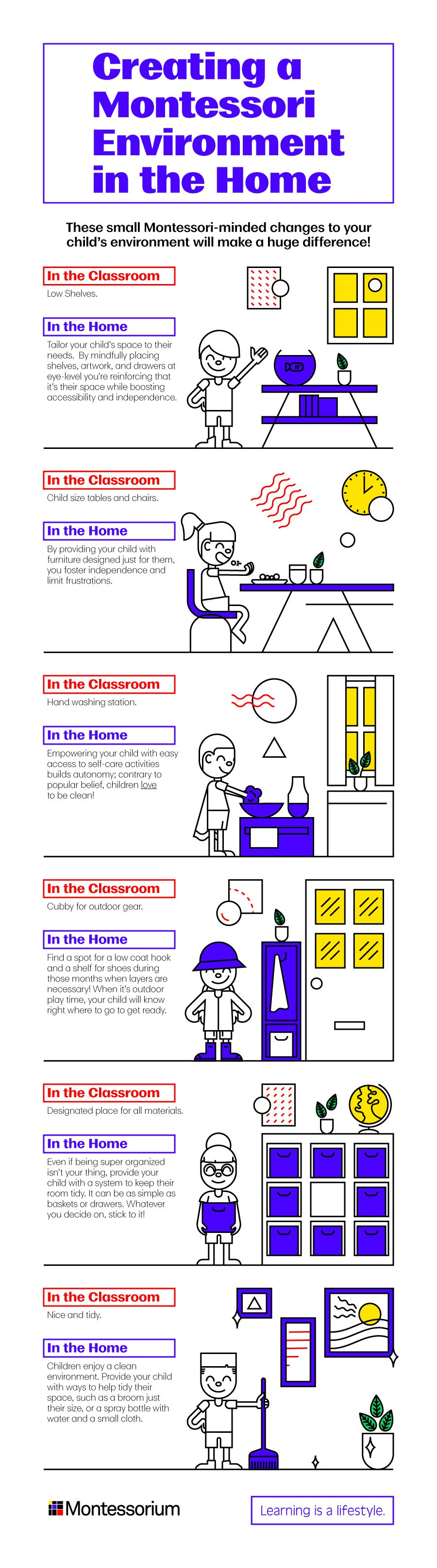 Montessori at home [infographic | Montessori, Activities and Easy